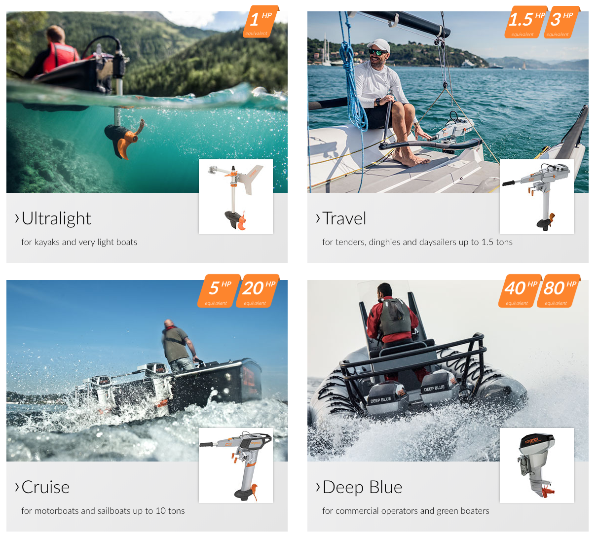 Torqueedo Electric Outboard Boat Engine- The Torqeedo Travel 1003 is super lightweight.